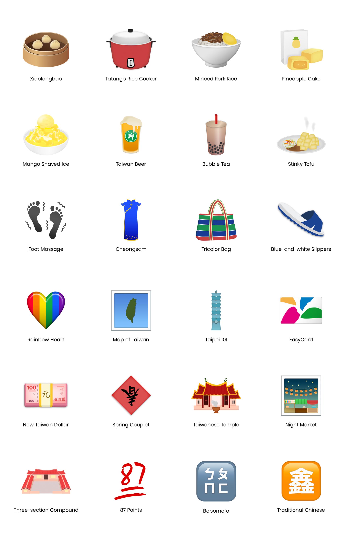 emojiwebsite